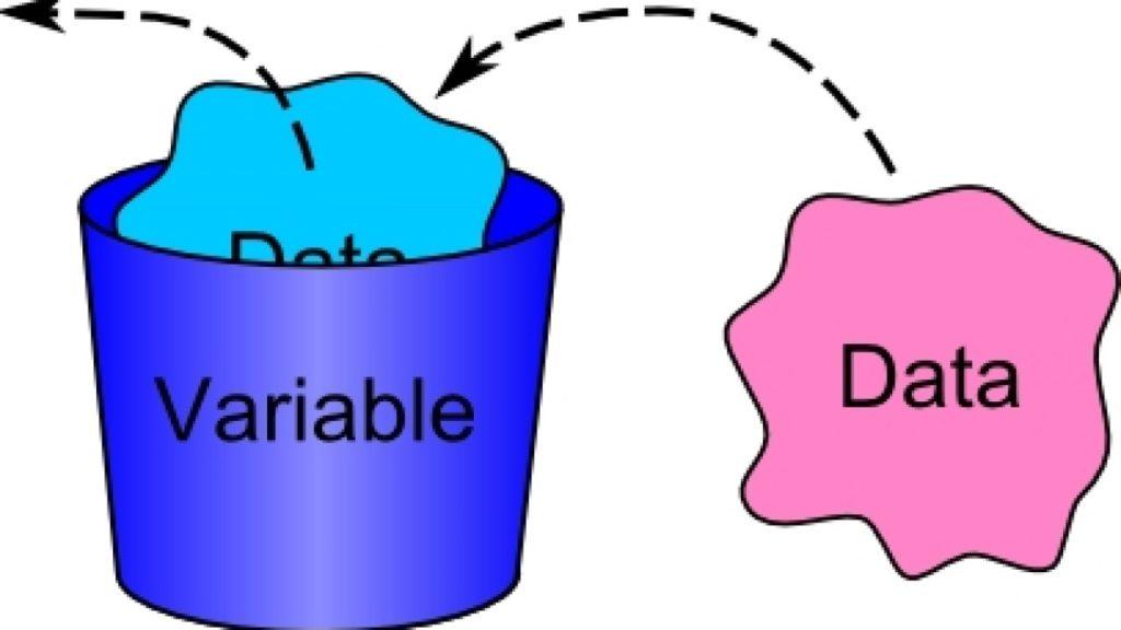 pl/sql variables