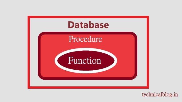 function in pl/sql