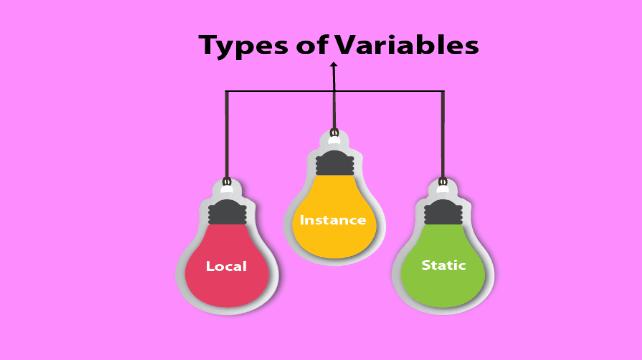 java variables